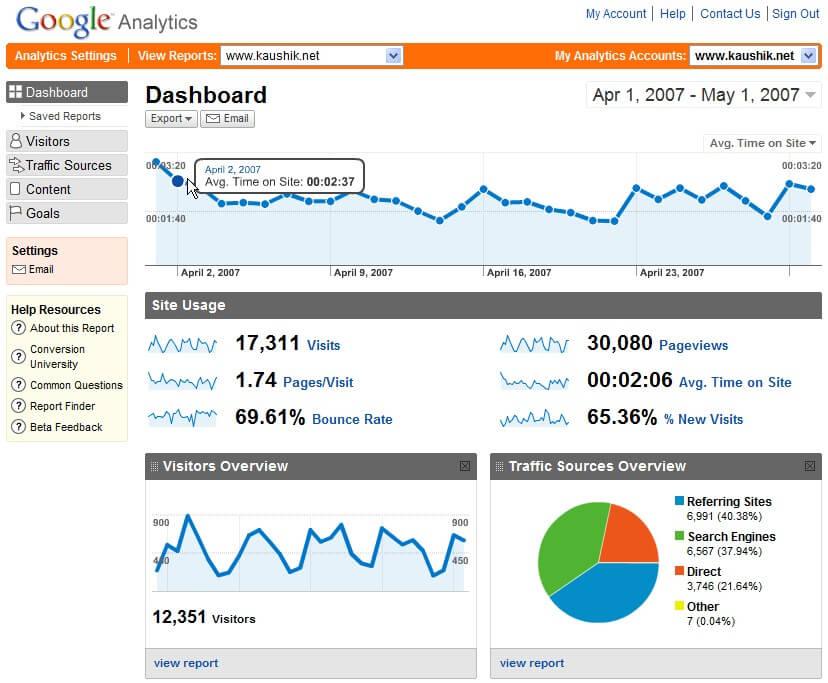 Google Analytics Training Adwords Winnipeg Calgary Regina Saskatoon